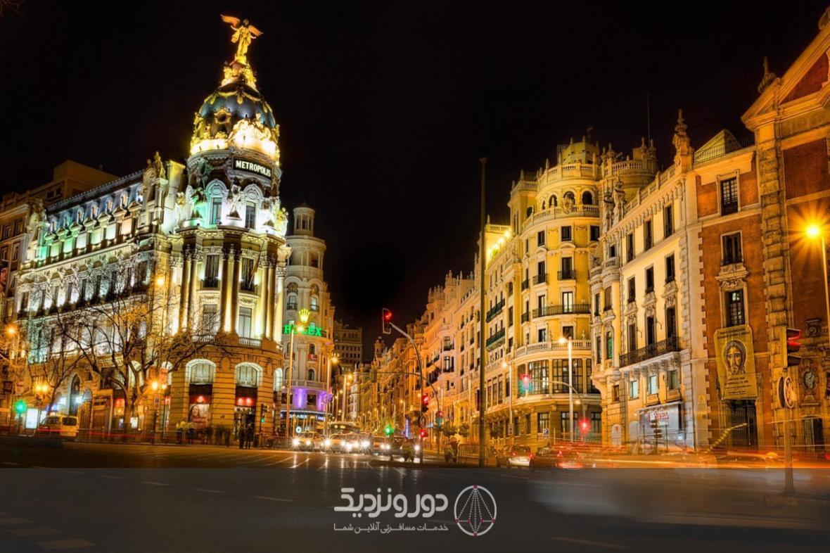 بهترین مکان ها برای خرید در مادرید